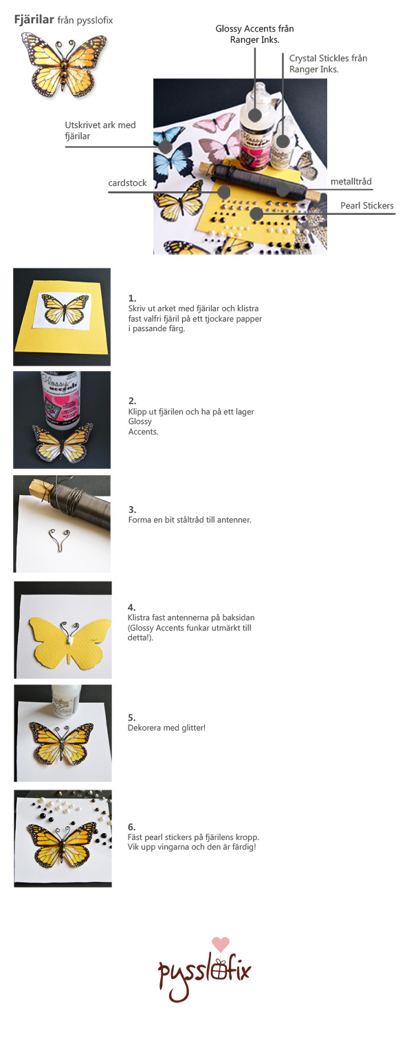 tutorial_butterflies