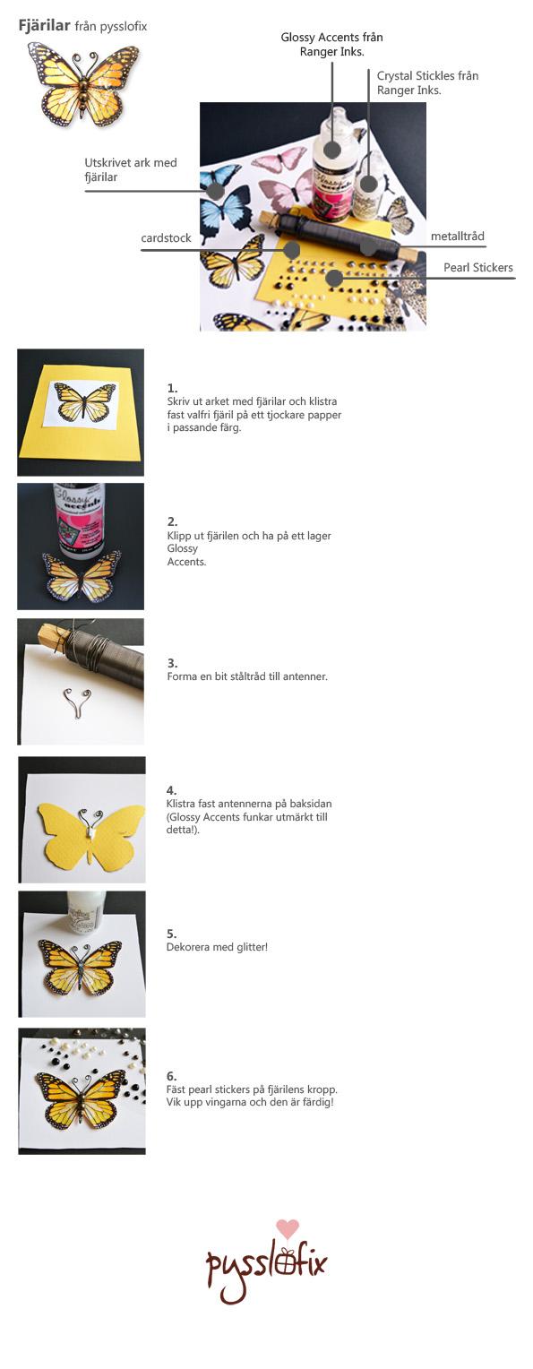 tutorial_butterflies
